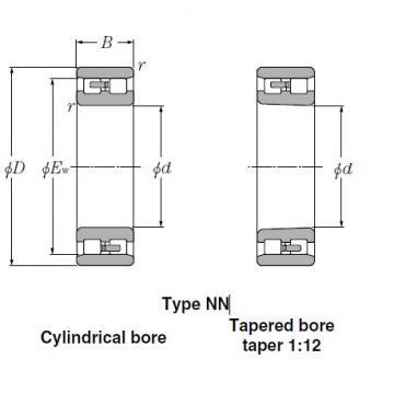 Bearings Tapered Roller Bearings NNU4984K